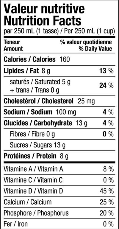 valeur nutritionnelle amande seche